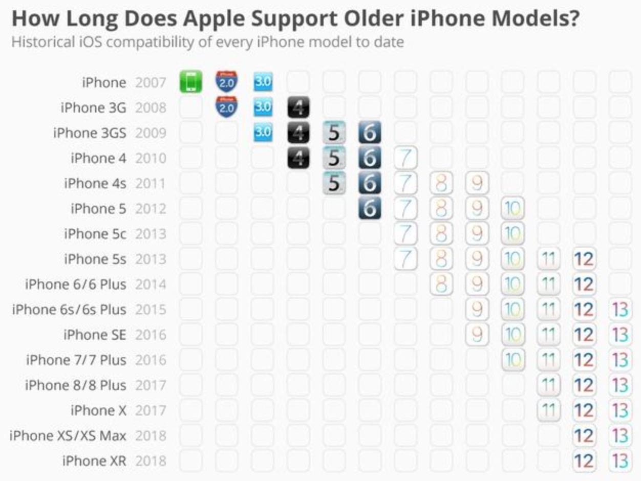 """最理想的""""备胎"""" iPhone 7降到2799了的照片 - 4"""