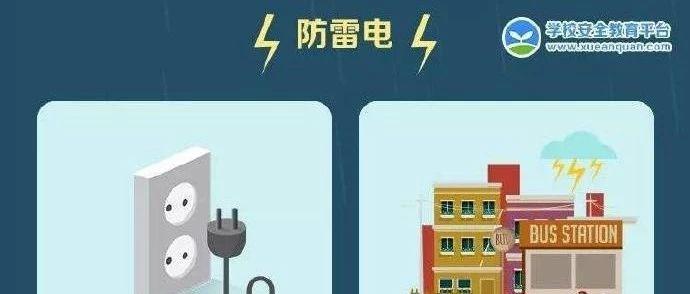 【强对流天气应对技巧,速来get![加油]】_淘网赚