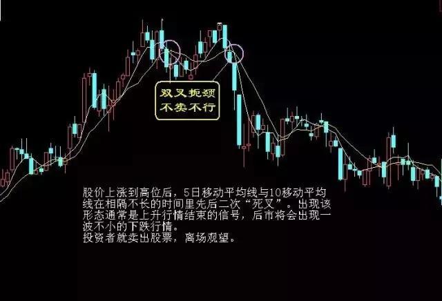 今日漲停股票診股點評:(附:炒股技巧)圖片