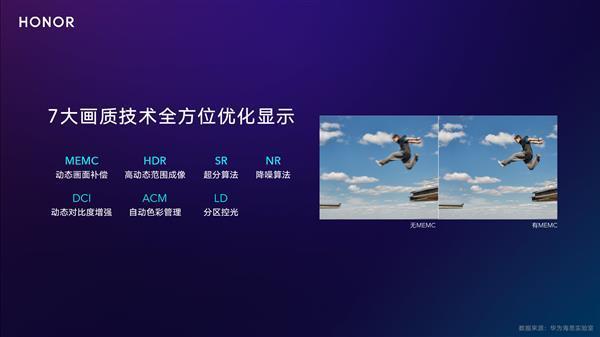 荣耀智慧屏核心配置官宣 鸿鹄旗舰芯片、升降式AI摄像头的照片 - 3