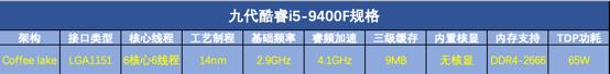 酷睿i5-9400F用来玩游戏值不值得买?看完就明白的照片 - 2