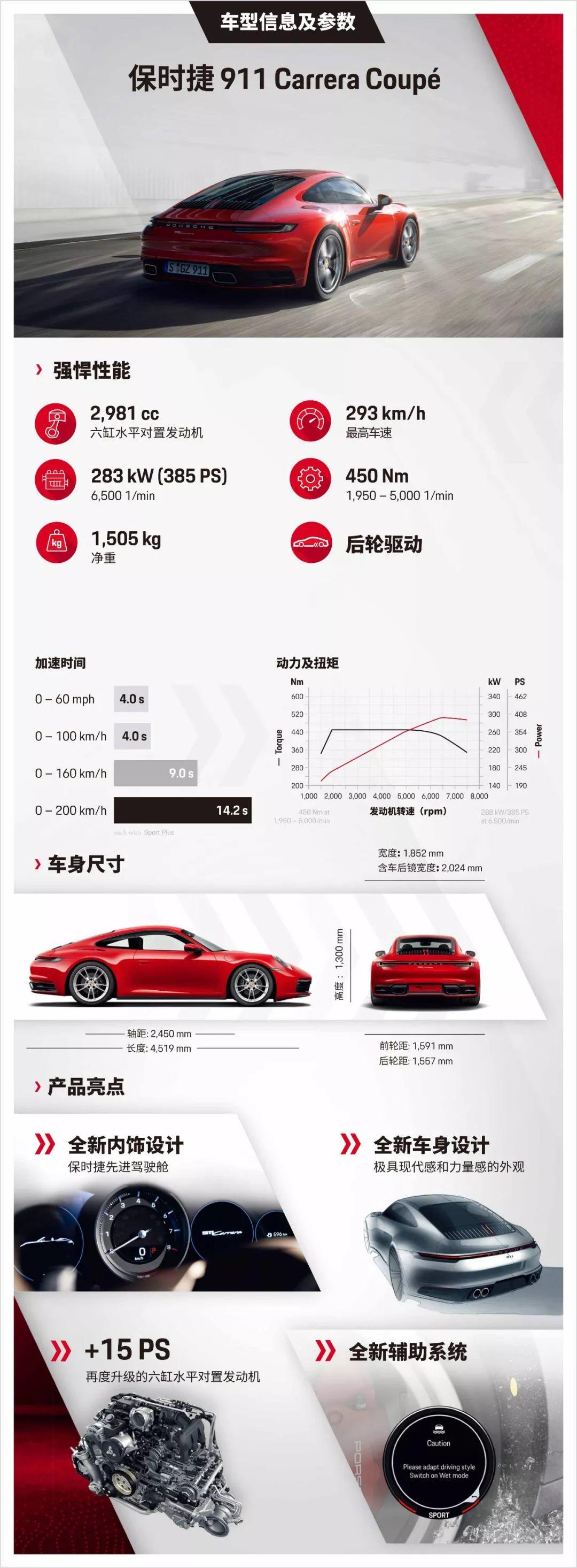 最便宜的新911来了:保时捷992入门级车型官图发布的照片 - 5