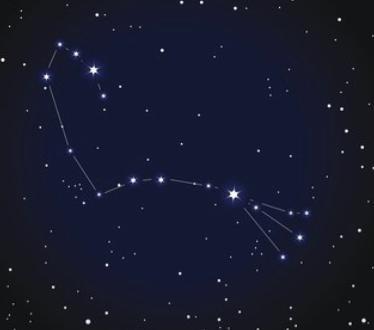十二星座中最具有潜力的星座