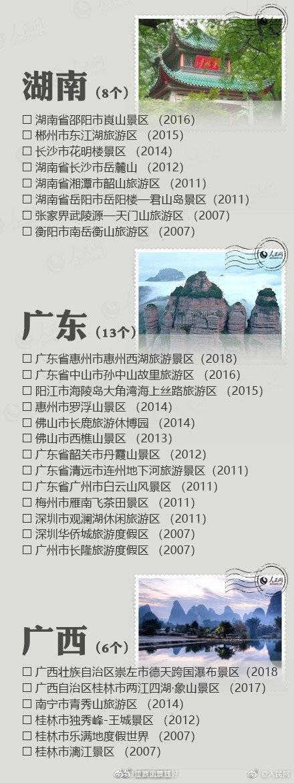 全国258个5A级景区名单大全,旅游出行必备!