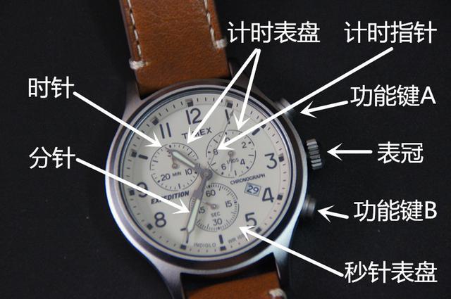 天美时手表怎么样(天美时手表是什么档次)