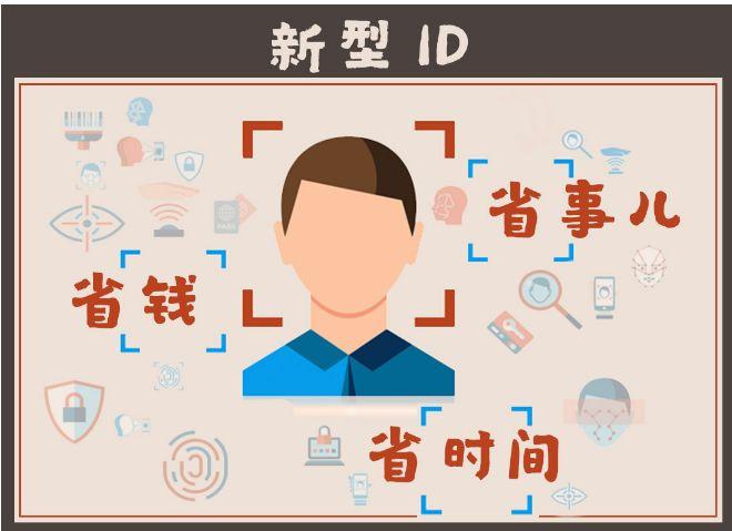 邮政编码或由个人地址ID取代 你还记得自己家的邮编吗?的照片 - 7
