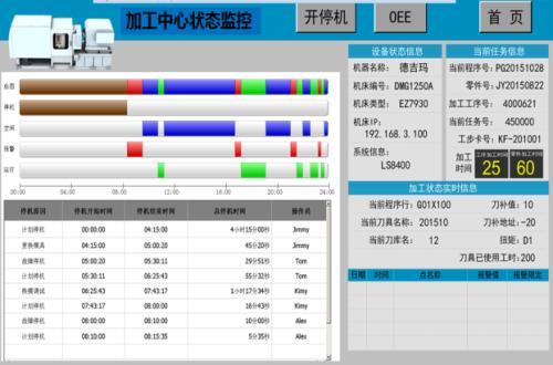 车间设备组网数据采集与MES系统应用开发