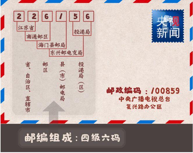 邮政编码或由个人地址ID取代 你还记得自己家的邮编吗?的照片 - 5