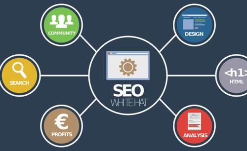 影响网站排名的要素有哪些?其实很简单!