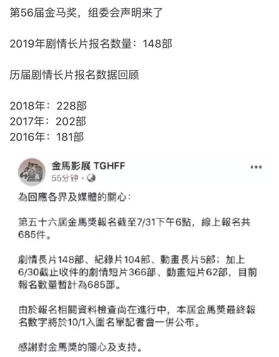 国家电影局:暂停大陆影片和人员参加2019年第56届台北金马影展