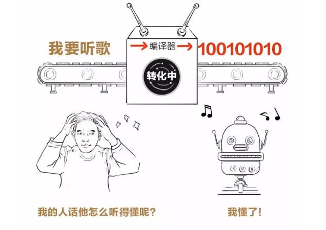 华为方舟编译器的革命性到底体现在哪里?的照片 - 3