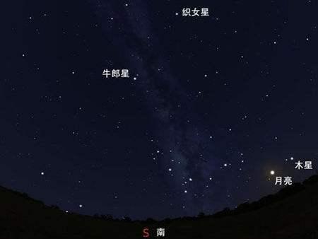 牛郎星属于什么星座?牛郎星星座详细介绍
