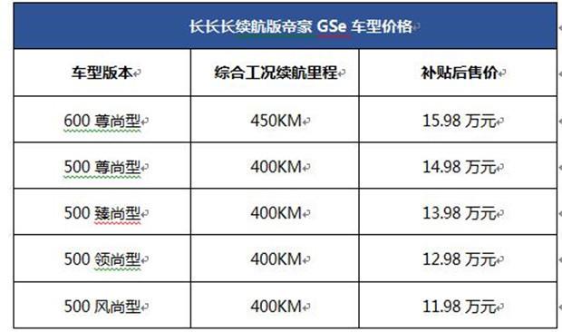 2019款帝豪EV500上市 補貼后售13.58-15.98萬元