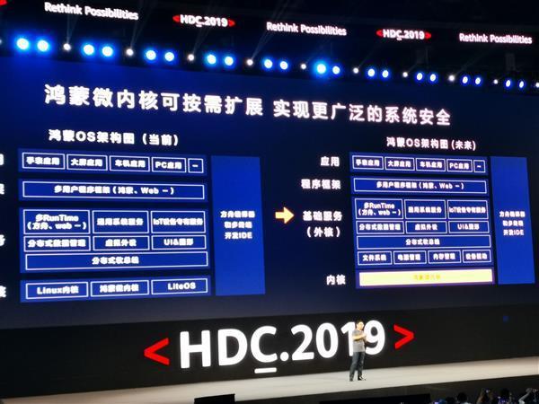 华为鸿蒙OS操作系统正式发布的照片 - 14