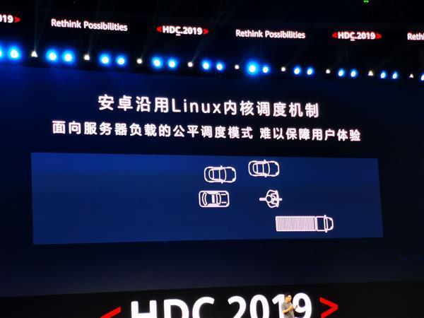 华为鸿蒙OS操作系统正式发布的照片 - 8