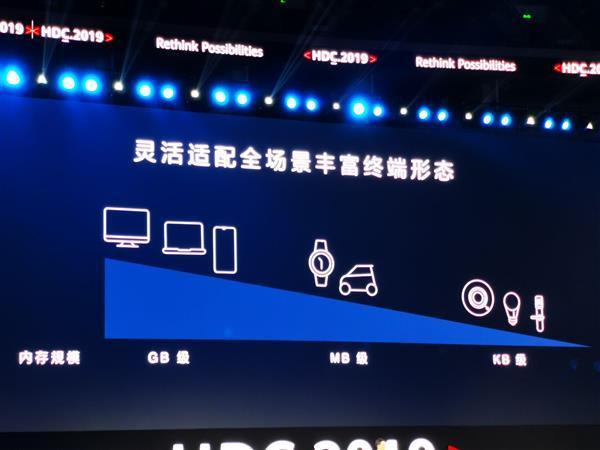 华为鸿蒙OS操作系统正式发布的照片 - 5