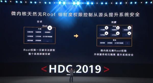 华为鸿蒙OS操作系统正式发布的照片 - 12