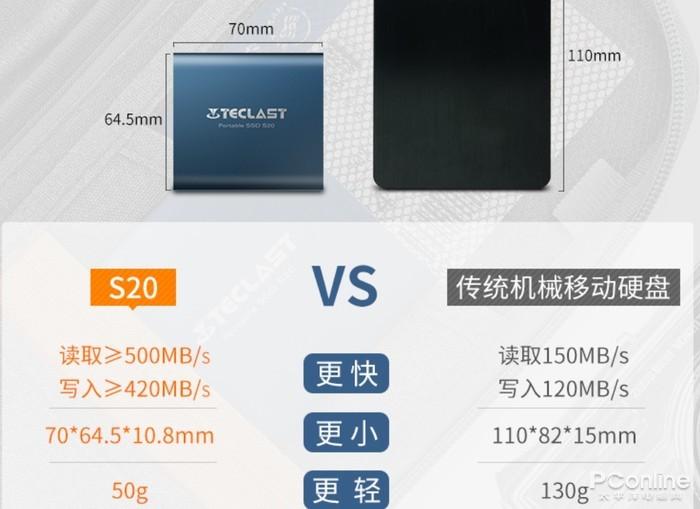 拿同事新买的SSD 说说存储行业普遍的虚标乱象的照片 - 7