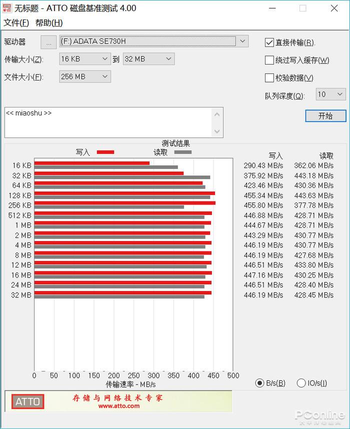 拿同事新买的SSD 说说存储行业普遍的虚标乱象的照片 - 3