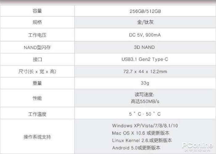 拿同事新买的SSD 说说存储行业普遍的虚标乱象的照片 - 2