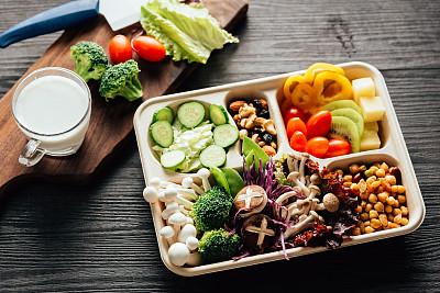 健康饮食计划小程序开发解决方案