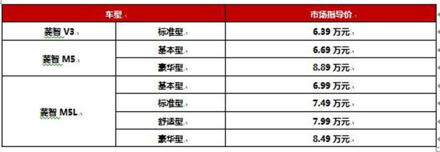 销量是最好的证明,菱智国六版备受认可