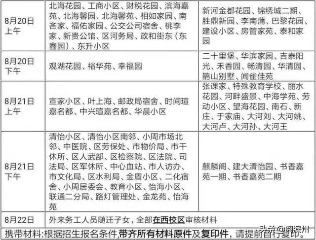 """019滨州市小学秋季划片招生政策信息汇总"""""""