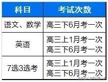 """020艺术生多少分能上一本?清楚高考政策才能稳赢"""""""