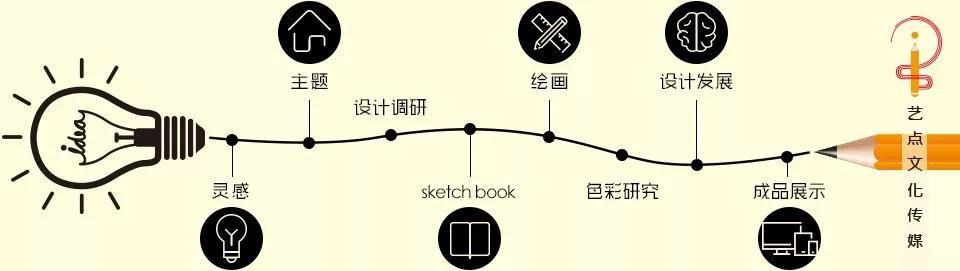 花盆产品画册设计