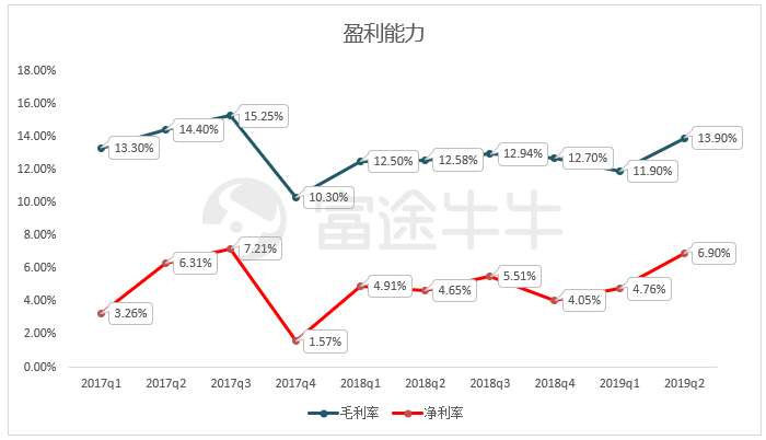 富途證券:小米業績終于觸底反彈,但股價低迷卻成難越的坎