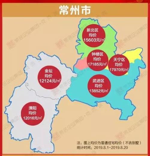 8月常州在售普通住宅成交均价大全,买房必看!