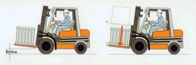 """""""钢筋工""""被要求开叉车,结果…这些案例告诉你,叉车不是谁想开就能开!"""