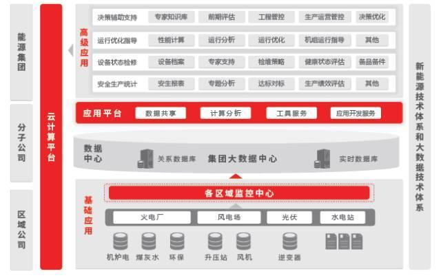 """陈新河:""""数据化能源"""" 新型智慧能源变革新趋势   """"姜堰杯""""动态"""