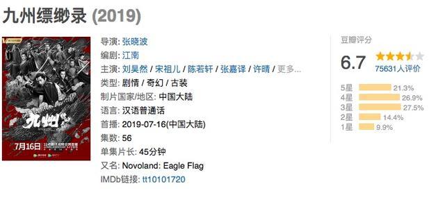 《九州缥缈录》悄悄完结,制作演员都不差,为何没有一点水花?
