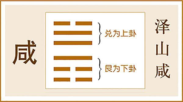 【明日运势今日说】2019年8月28日