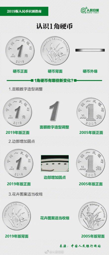 """新版人民币明天发行,自带""""美颜滤镜""""!的照片 - 12"""