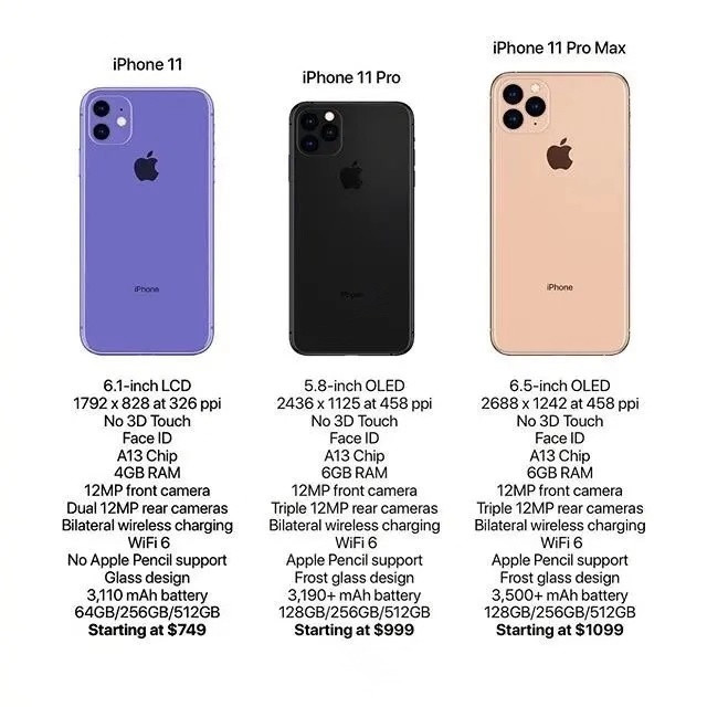 iPhone 11将于9月11号凌晨发布 靠谱爆料在这的照片 - 3
