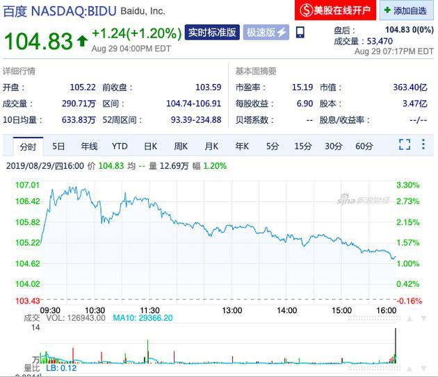 拼多多市值超百度 成中国第五大互联网上市公司的照片 - 3