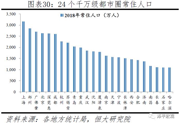 如果中国只有2亿人口_二十年后中国人口会是多少