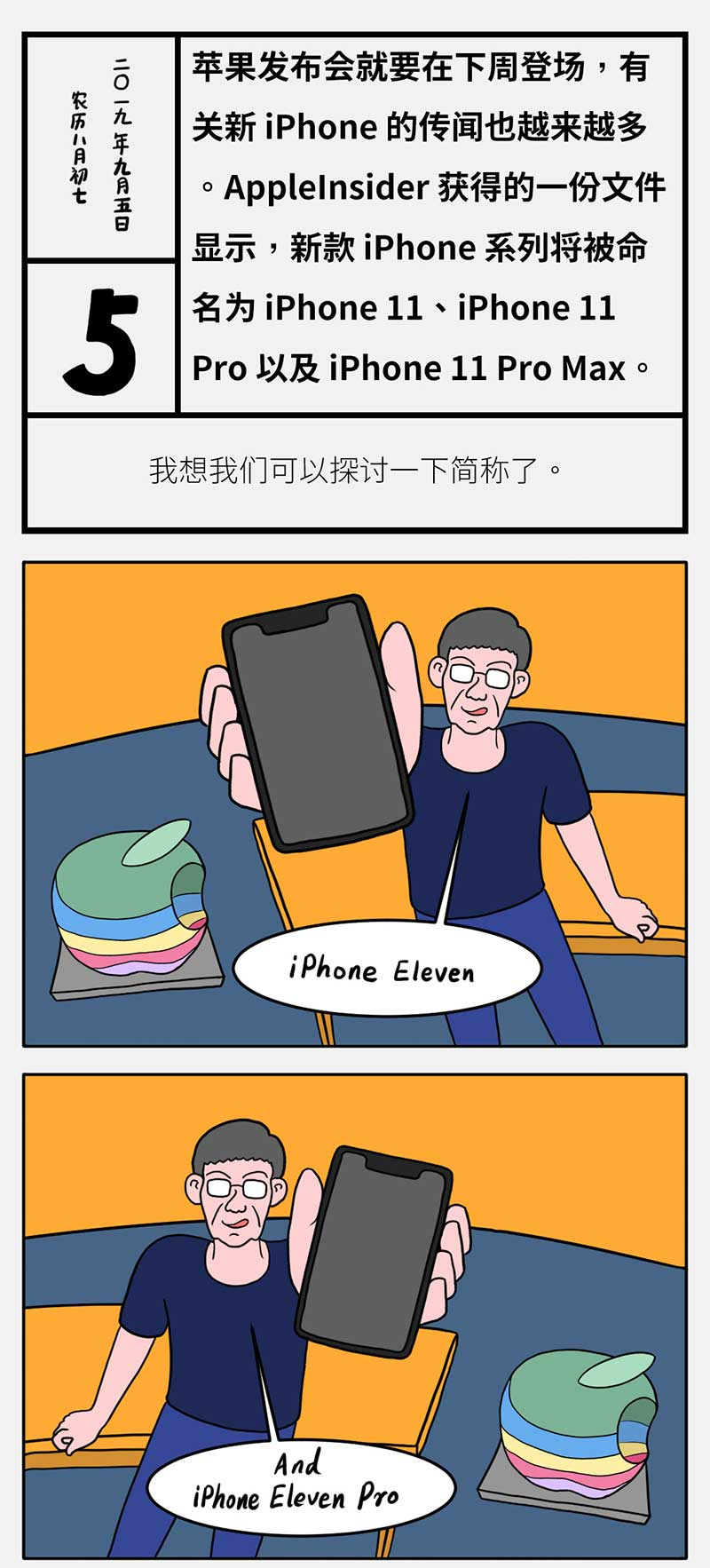 科技图鉴 iPhoneElevenProMax