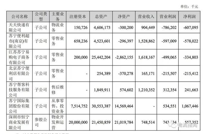 天天快递:19年上半年营收9.04亿元