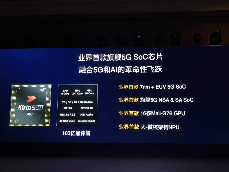华为发布麒麟990芯片:全球首款7nm工艺5G SoC的照片 - 4