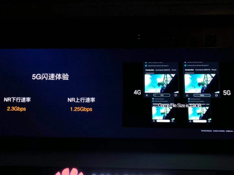 华为发布麒麟990芯片:全球首款7nm工艺5G SoC的照片 - 3