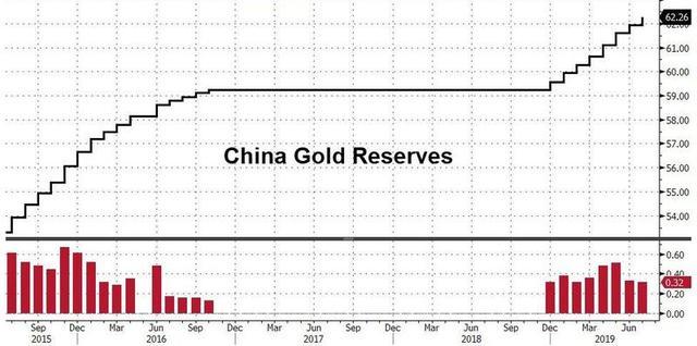 中国打破沉默发出新信号,8国从美国运回黄金后,第9国正式宣布运回