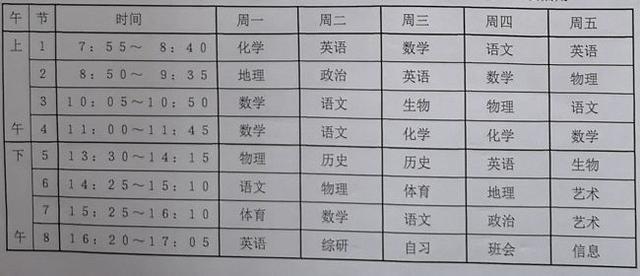 """019蘇州重點高中新高一作息時間表、課程表大全"""""""