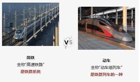 高铁和动车究竟有啥不同?多年的疑问总算是清楚了
