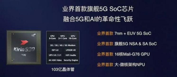 麒麟990 5G之后,华为的下一步将是中低端市场