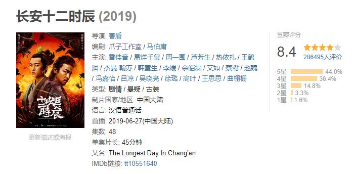 《长安十二时辰》开播前零宣传,靠什么赚了10亿的照片 - 2