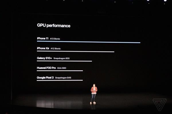 iPhone 11发布会苹果首次对比华为 网友力挺:华为加油的照片 - 1