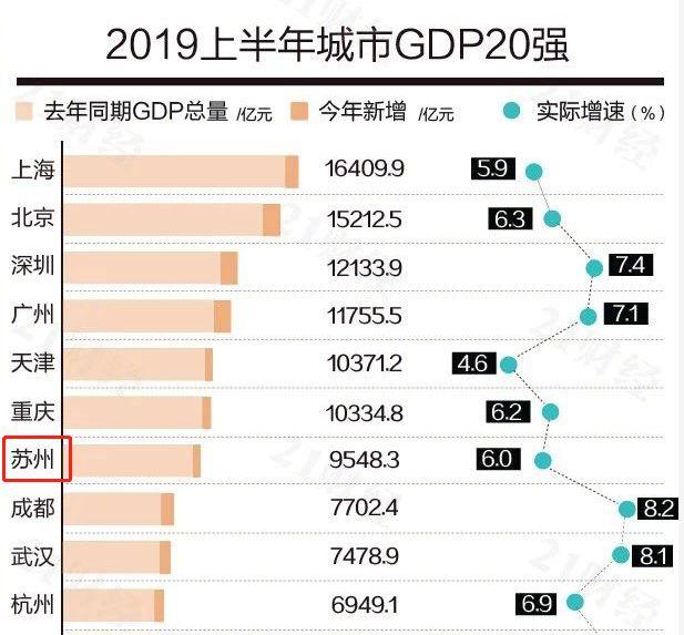 最新中国gdp百强城市_最新中国城市GDP百强榜